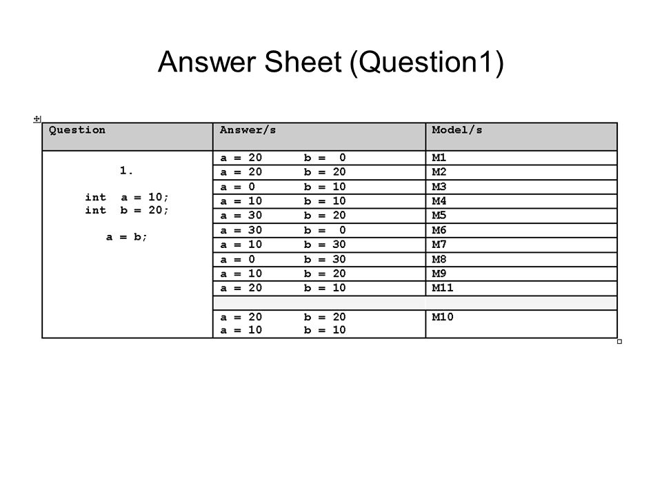 Answer Sheet (Question1)