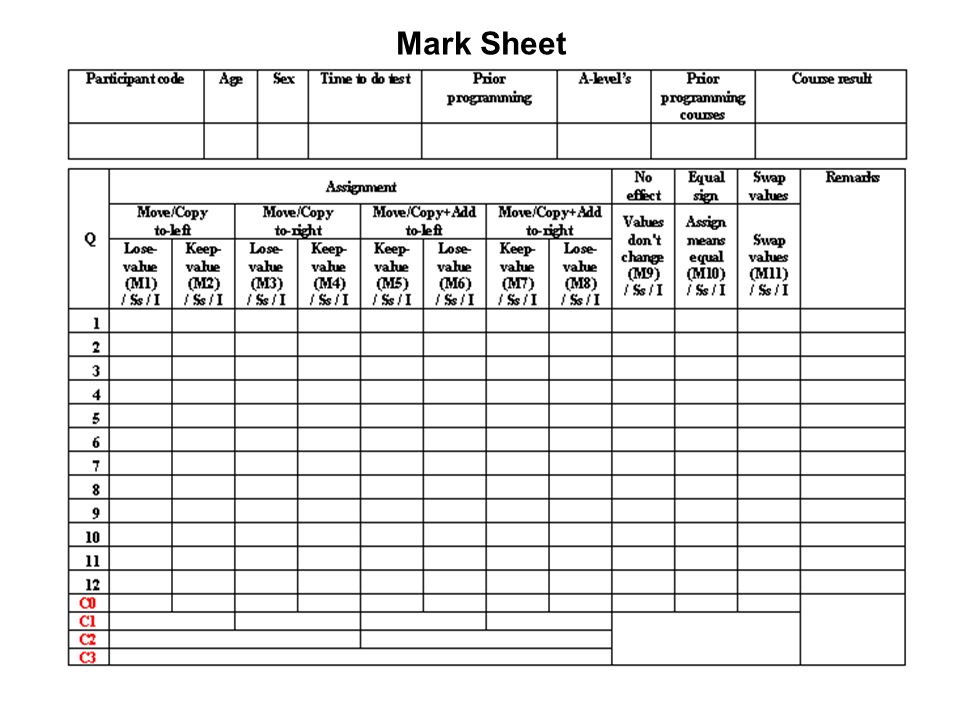 Mark Sheet