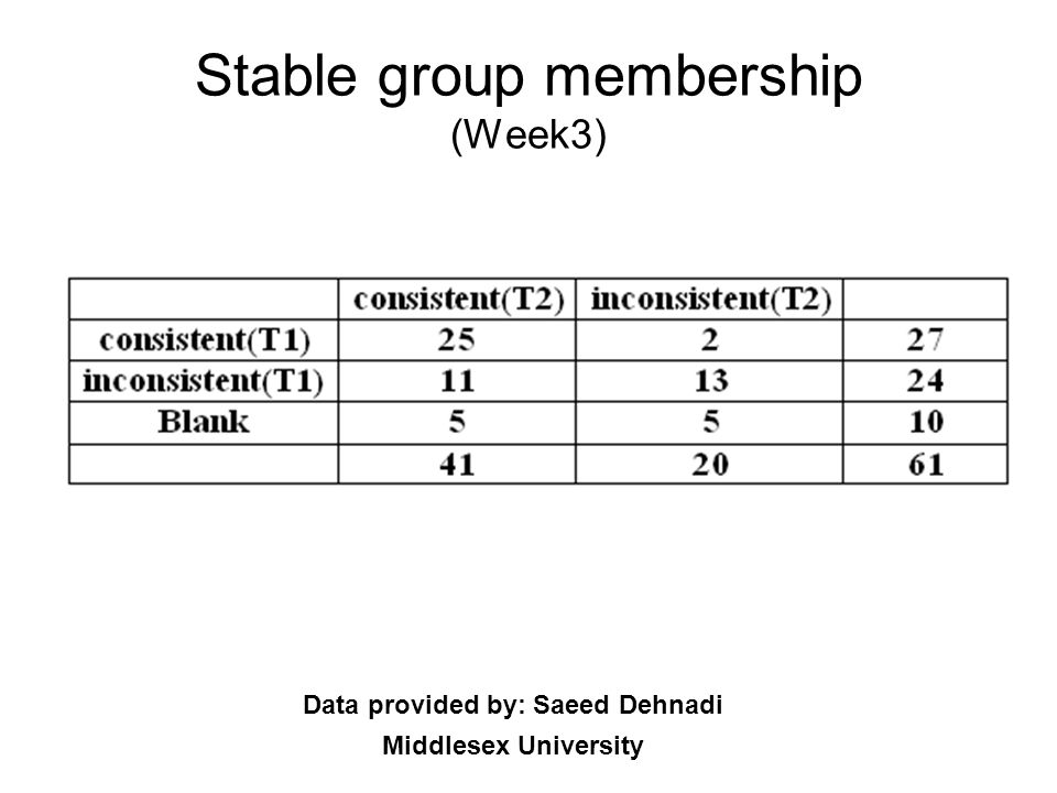 Stable group membership (Week3)