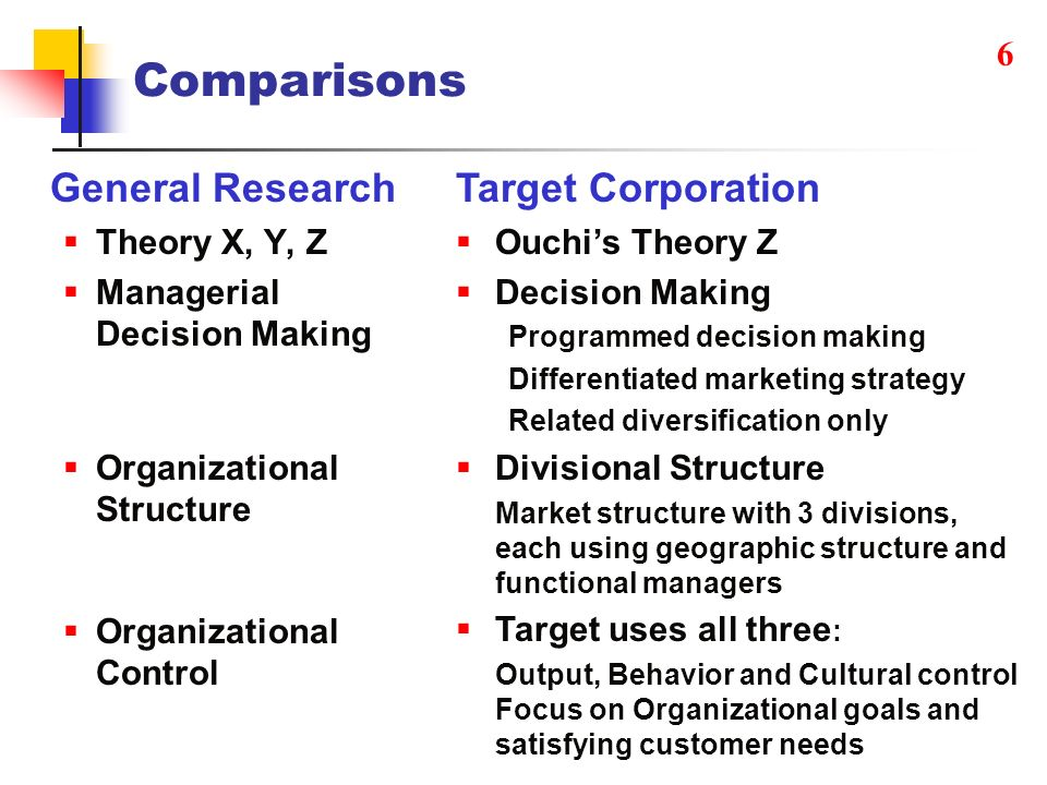 target corporation market structure Is target a monopoly or oligopoly production or sales of a good or service in a particular market monopoly: a market structure in which there is a single.