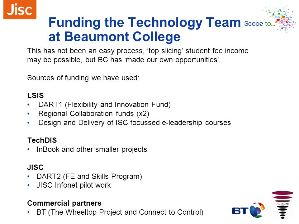 Funding the Technology Team at Beaumont College
