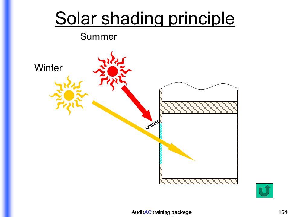Solar shading principle