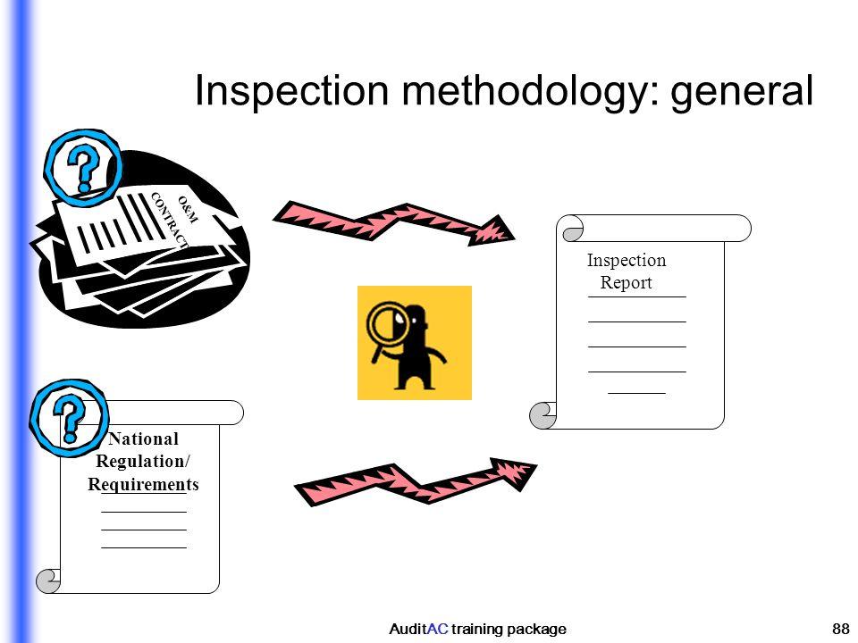 Inspection methodology: general
