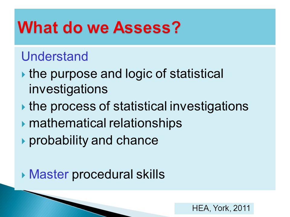 What do we Assess Understand