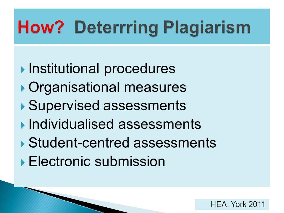 How Deterrring Plagiarism
