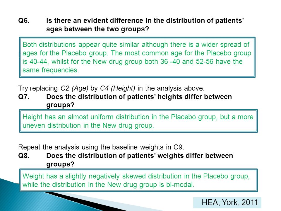 Q6. Is there an evident difference in the distribution of patients'