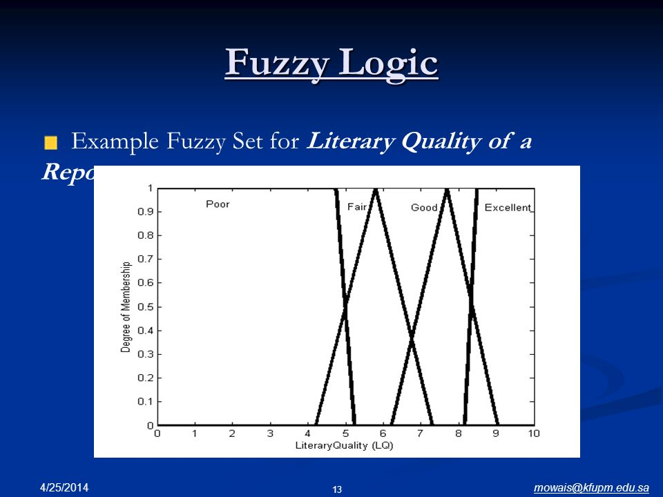 Fuzzy Logic Example Fuzzy Set for Literary Quality of a Report: