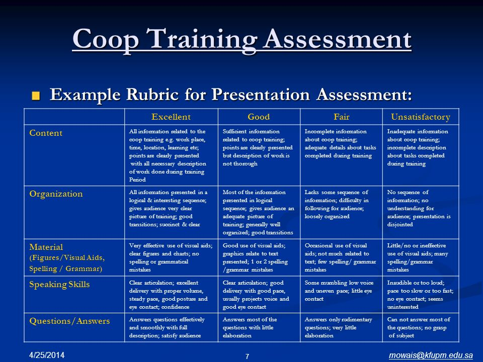 Coop Training Assessment