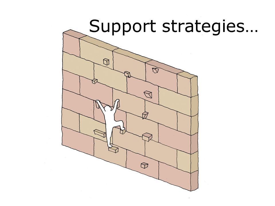 Support strategies…