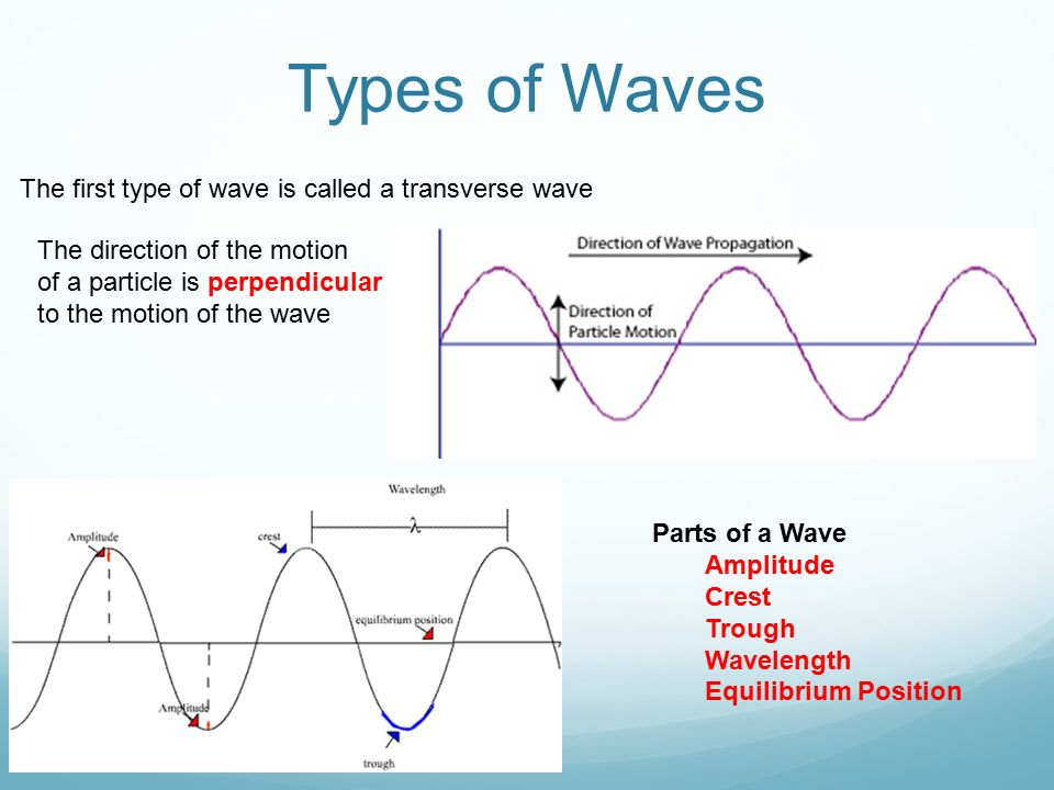 types of waves in physics pdf