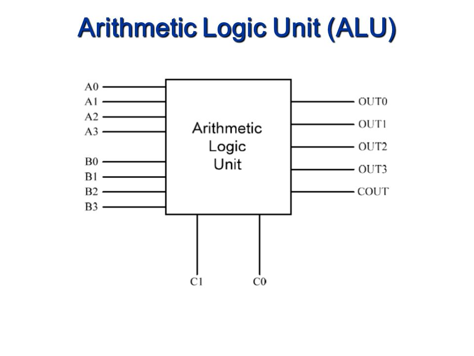 ecen 248 lab 4  multiplexer based arithmetic logic unit
