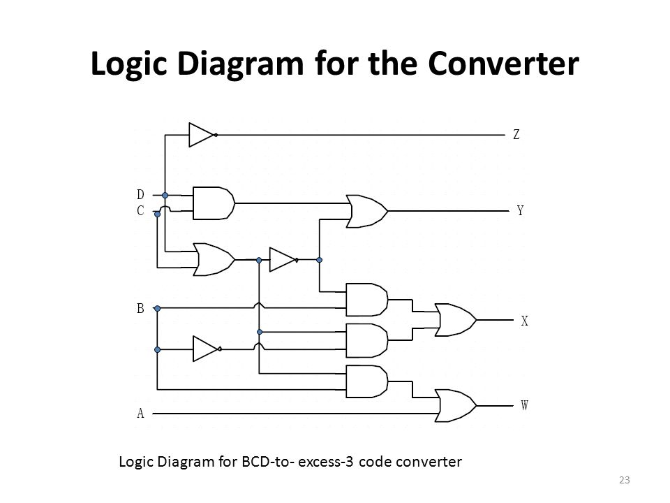 1 to 8 demultiplexer logic diagram chapter 4 combinational logic - ppt download #5