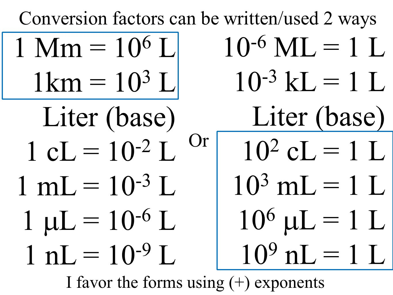 how to teach ml to l conversion