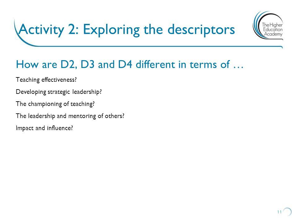 Activity 2: Exploring the descriptors