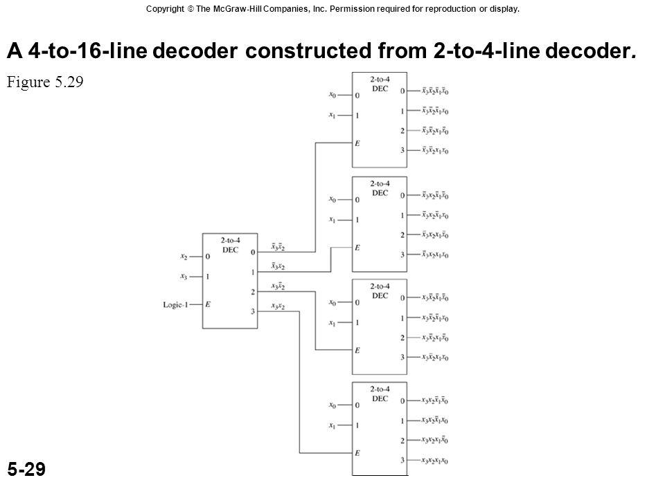 karnaugh maps for the binary full adder