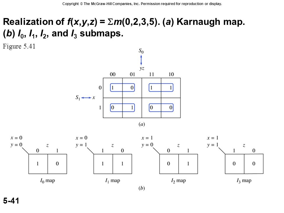 Karnaugh maps for the binary full adder ppt video online download 42 using ccuart Gallery
