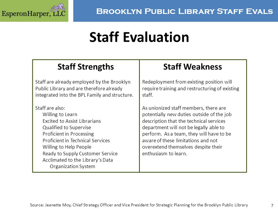 Techup! Brooklyn Public Library - Ppt Download