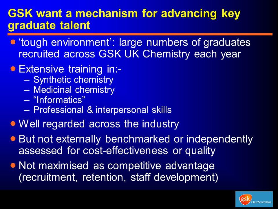 GSK want a mechanism for advancing key graduate talent