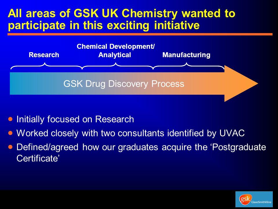 Chemical Development/