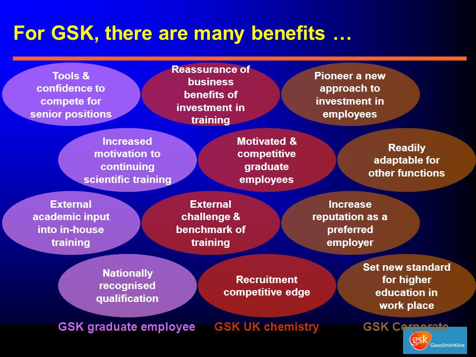 For GSK, there are many benefits …