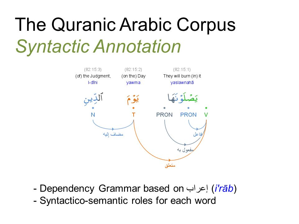 The Quranic Arabic Corpus Syntactic Annotation
