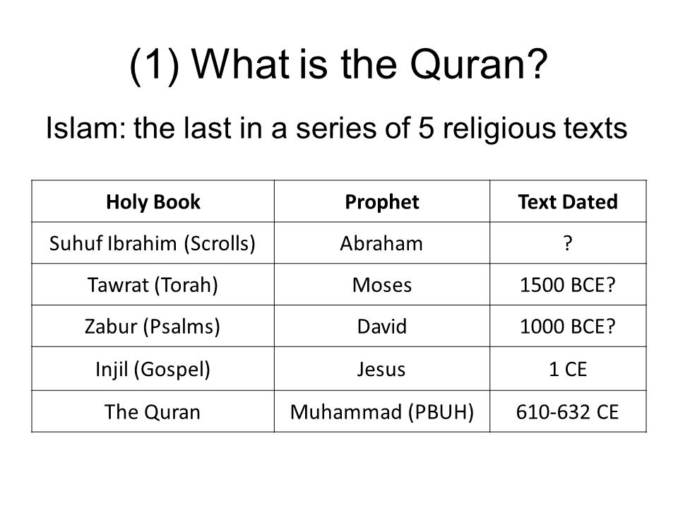 (1) What is the Quran Islam: the last in a series of 5 religious texts. Holy Book. Prophet. Text Dated.