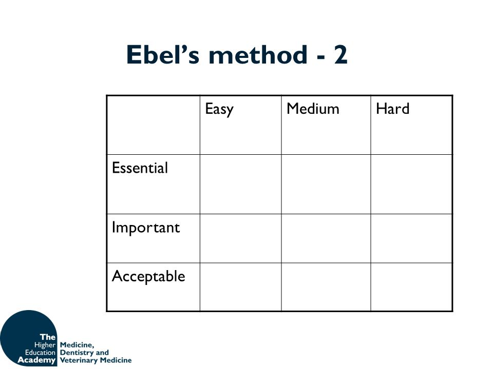 Ebel's method - 2 Easy Medium Hard Essential Important Acceptable