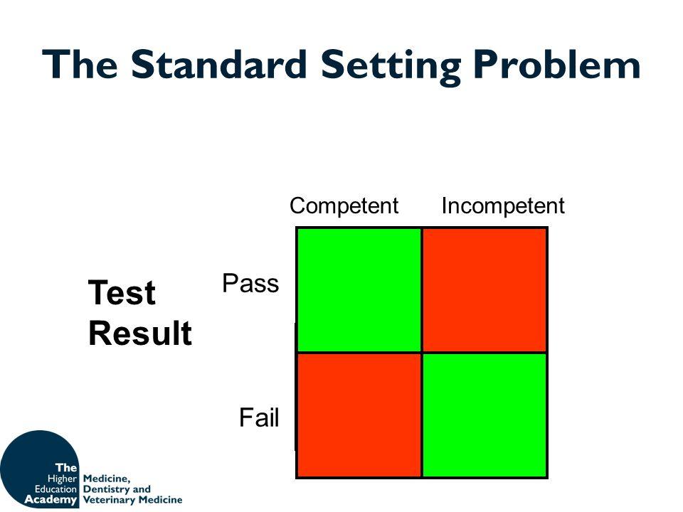The Standard Setting Problem