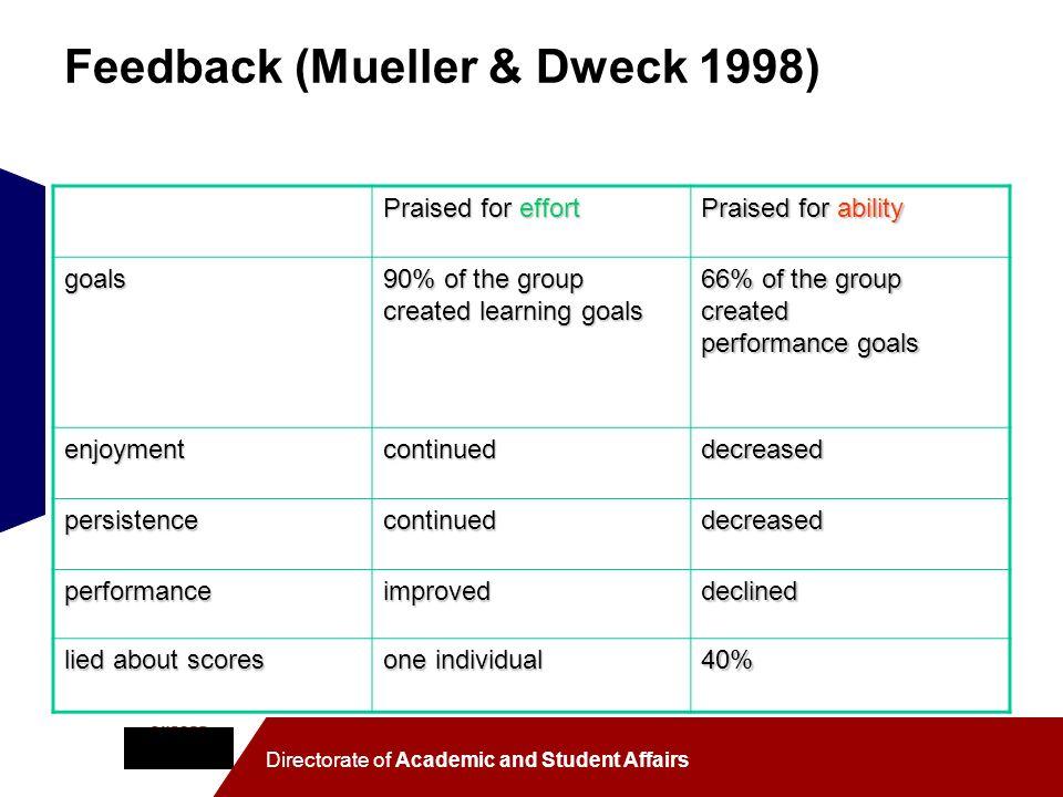 Feedback (Mueller & Dweck 1998)
