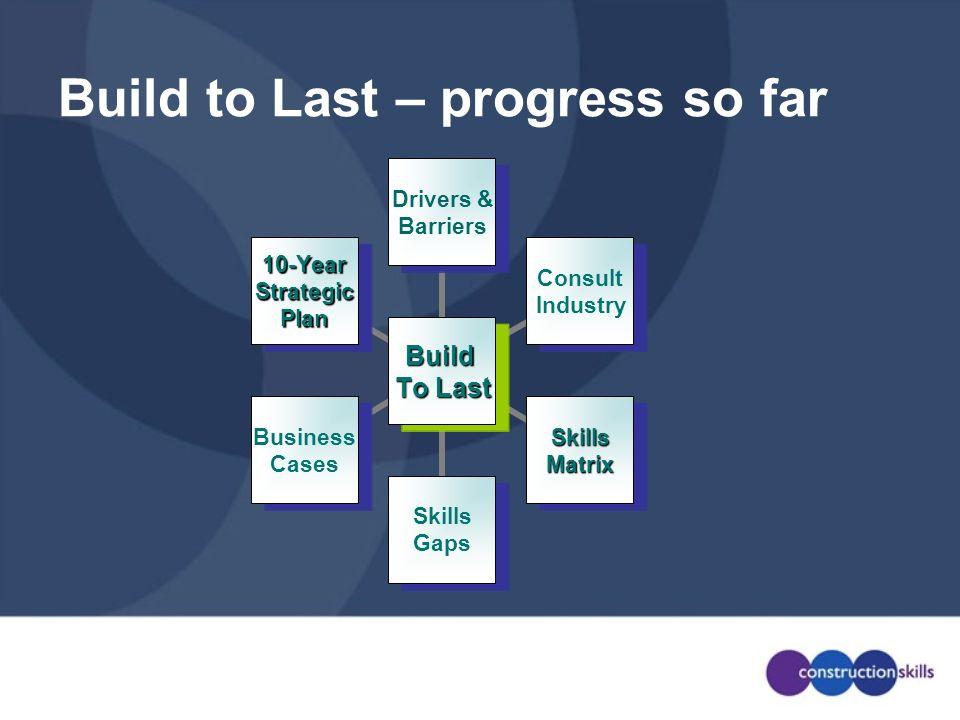 Build to Last – progress so far