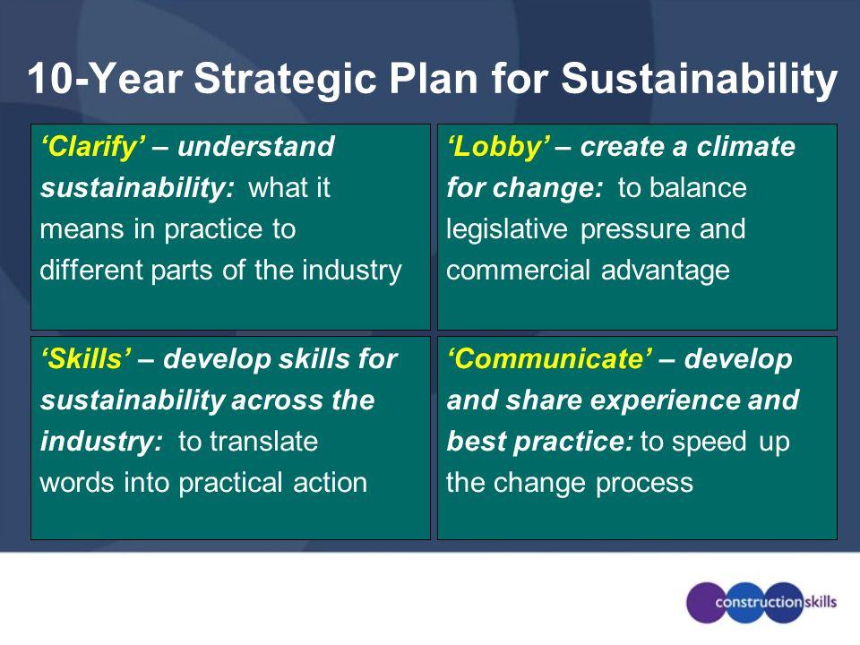 10-Year Strategic Plan for Sustainability
