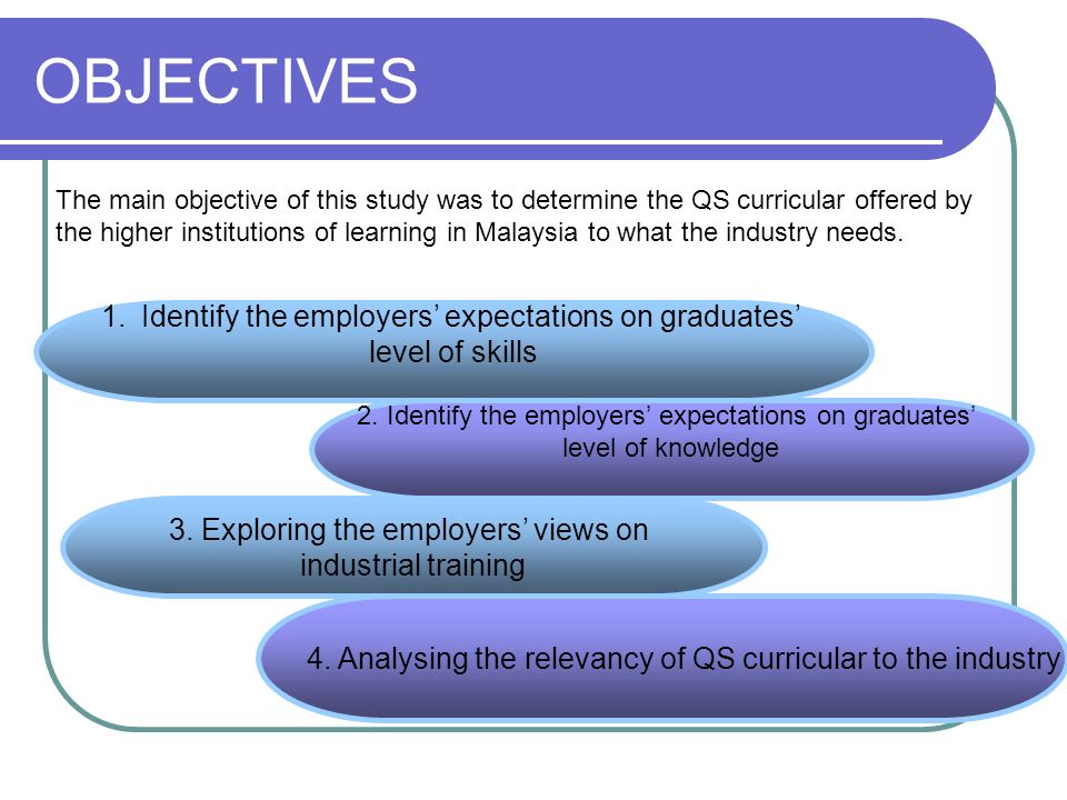 OBJECTIVES Identify the employers' expectations on graduates'