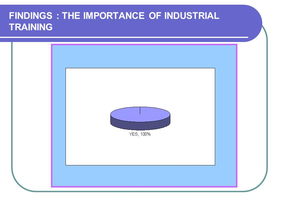 FINDINGS : THE IMPORTANCE OF INDUSTRIAL TRAINING