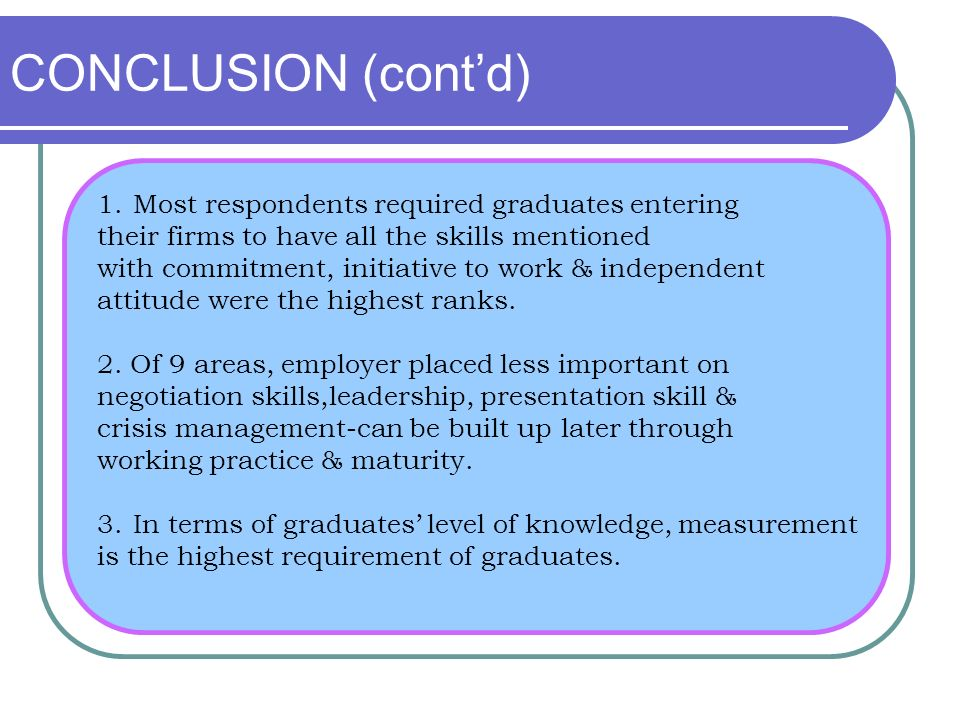 CONCLUSION (cont'd) Most respondents required graduates entering