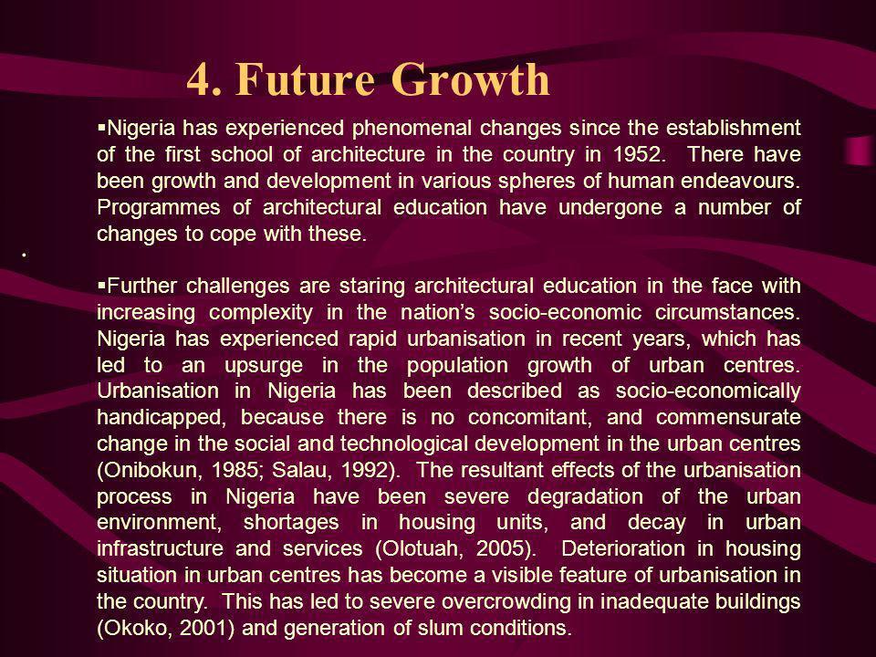 4. Future Growth