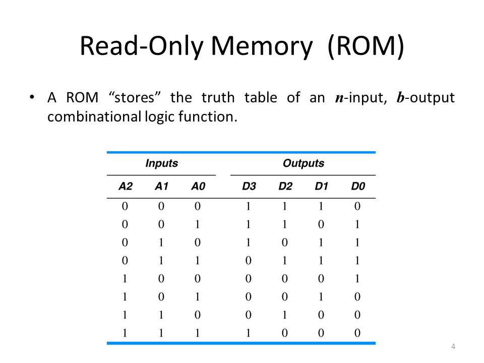 how to read z dist table