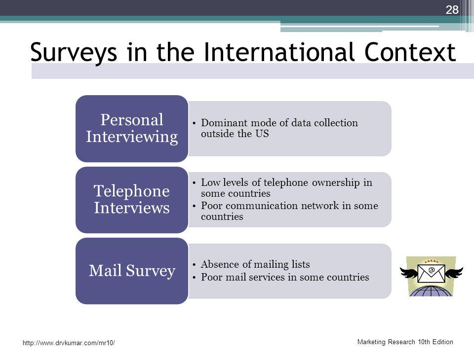 international marketing 10th edition pdf