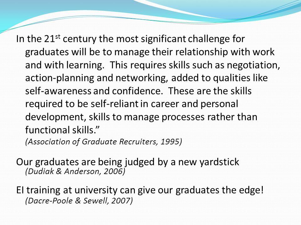 (Association of Graduate Recruiters, 1995)