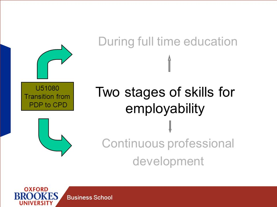 Two stages of skills for employability