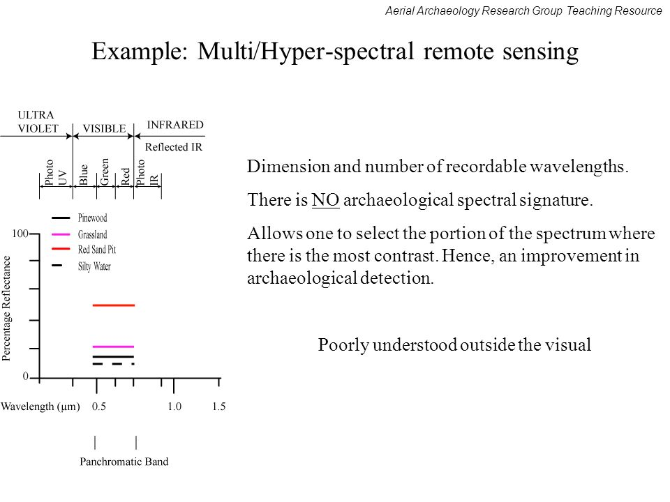 Example: Multi/Hyper-spectral remote sensing