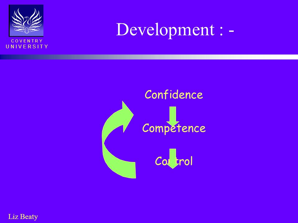 Development : - Confidence Competence Control