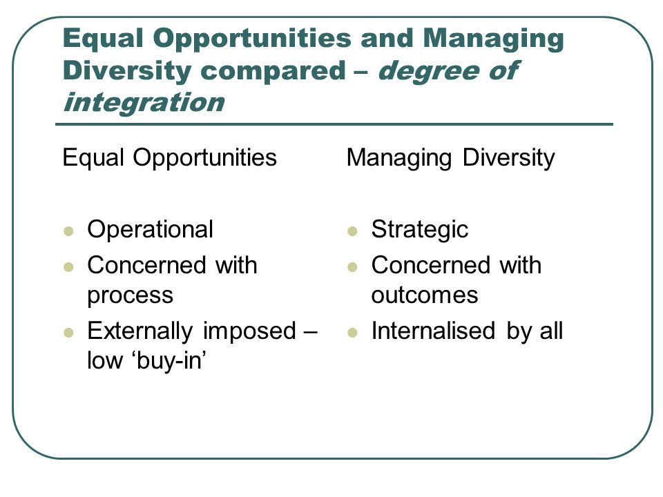Equal Opportunities and Managing Diversity compared – degree of integration