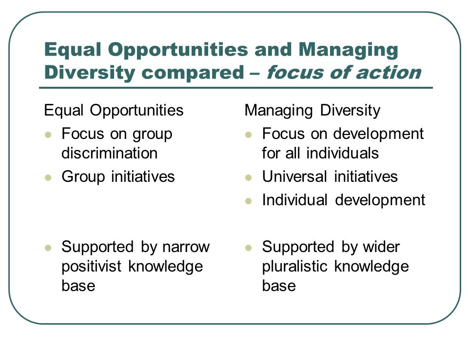 Equal Opportunities and Managing Diversity compared – focus of action