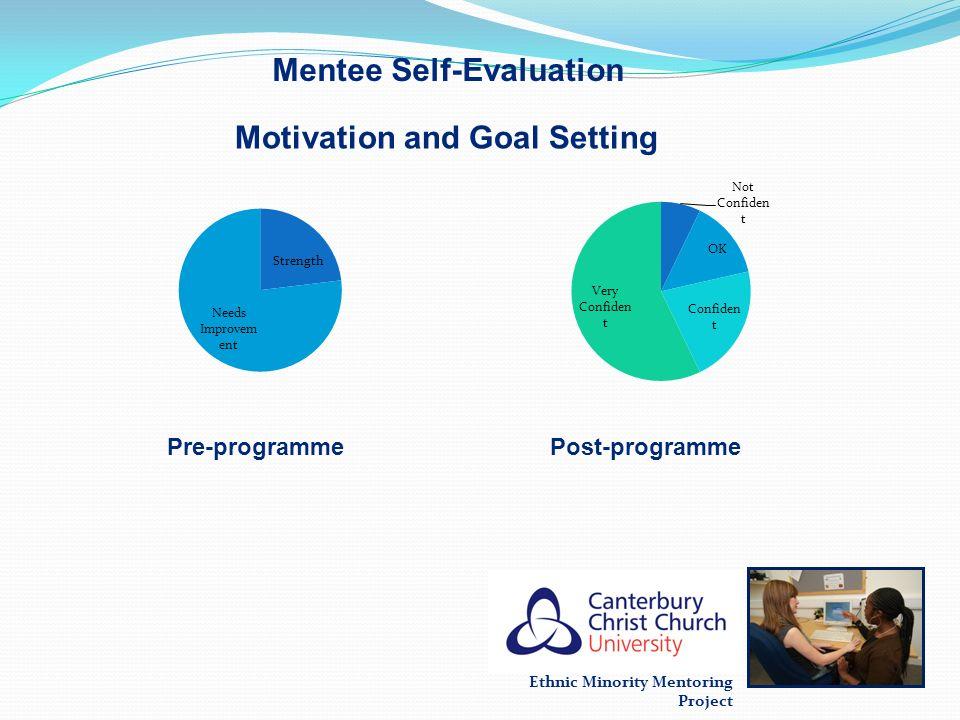 Mentee Self-Evaluation