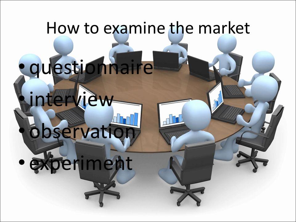 How to examine the market