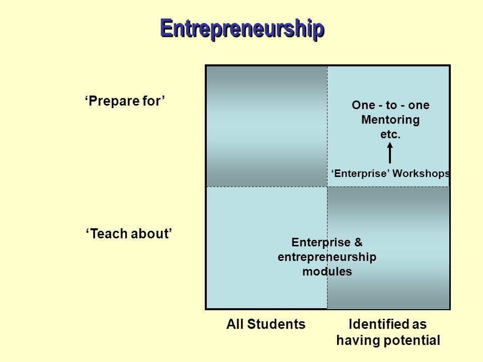 'Enterprise' Workshops Identified as having potential