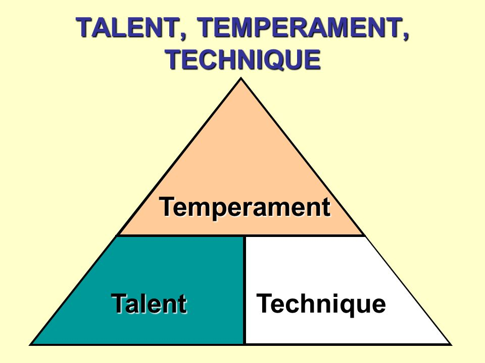 TALENT, TEMPERAMENT, TECHNIQUE