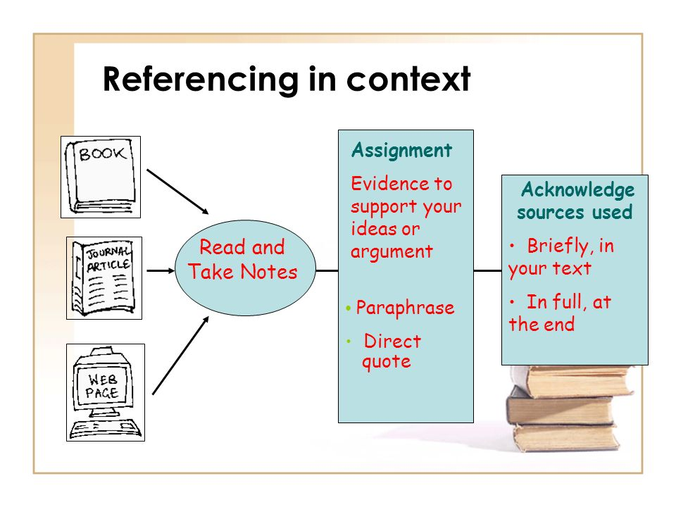 Referencing in context