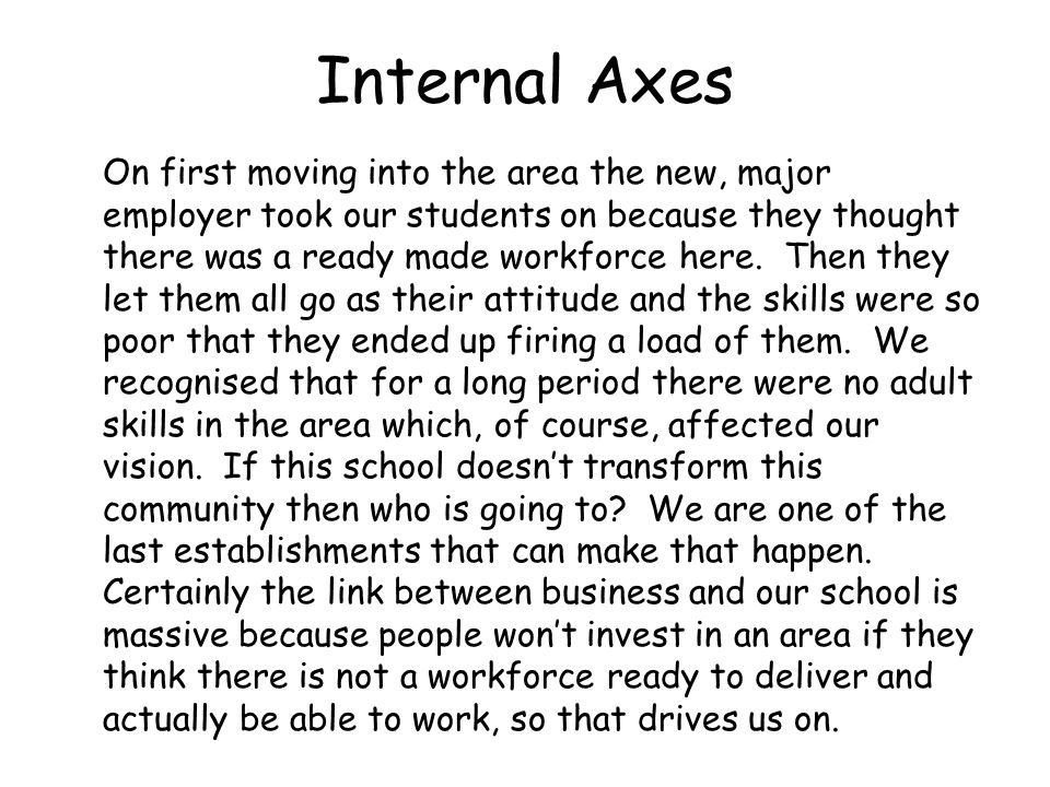 Internal Axes