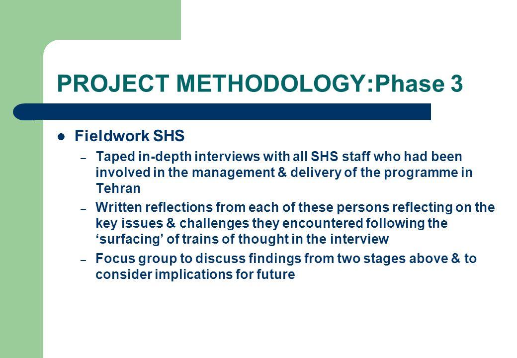 PROJECT METHODOLOGY:Phase 3